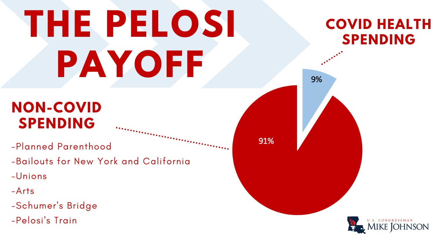 Lost Generation? America's War Against Parents and the Destruction of Childhood The-Pelosi-Payoff