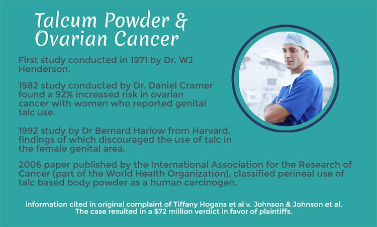 Johnson and Johnson Has Paid $BILLIONS in Criminal Settlements and Never Produced a Vaccine Before – Why Would We Trust Them for a New Experimental COVID Vaccine? Talcum-Powder-Baby-Ovarian-Cancer-Statistics