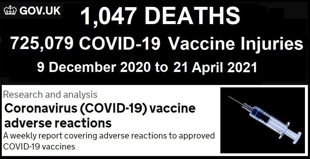 UK-COVID-Vaccine-Adverse-Reactions-Report-4.21.29.21.jpg
