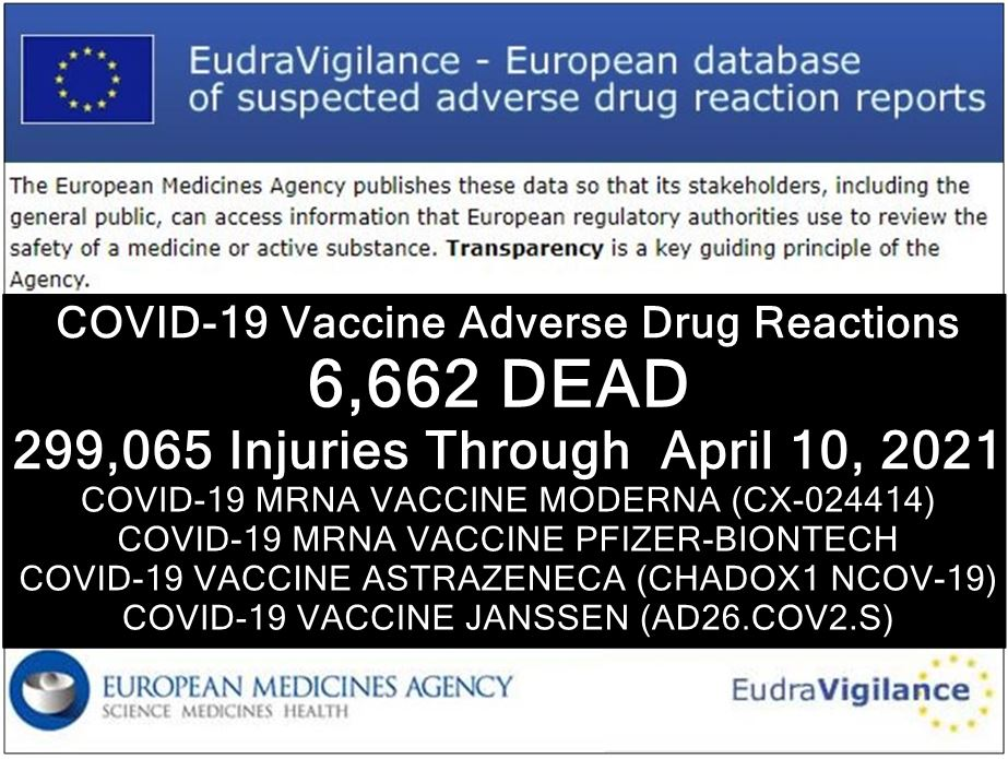 Eudra Database Vax Stats Update to April 10th 2021 Eudravigilance-4.10JPG