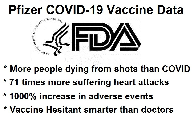 BOMBSHELL: FDA Allows Whistleblower Testimony that COVID-19 Vaccines Are Killing and Harming People! FDA-report-COVID-shots