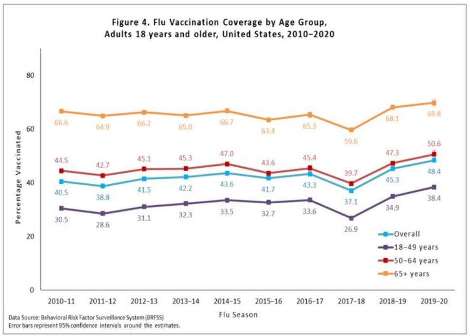 Исследование: Оценка количества смертей от вакцины COVID в США - самый