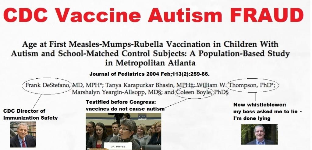 30 Scientific Studies Showing the Link between Vaccines ...