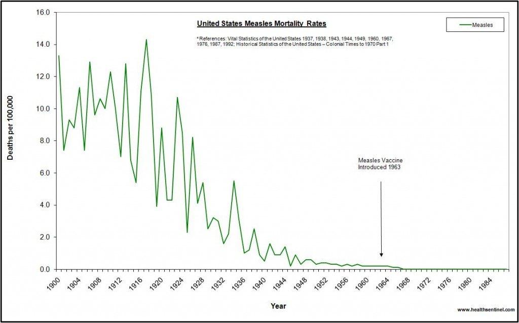 us-measles-1024x637
