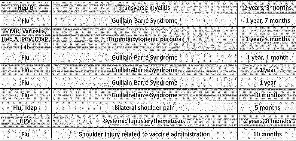 vaccine-settlements-report-Dec-2014-p2