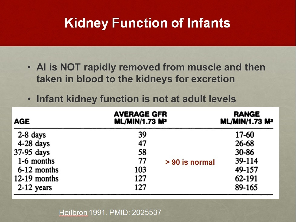 kidney-function-aluminum-infants