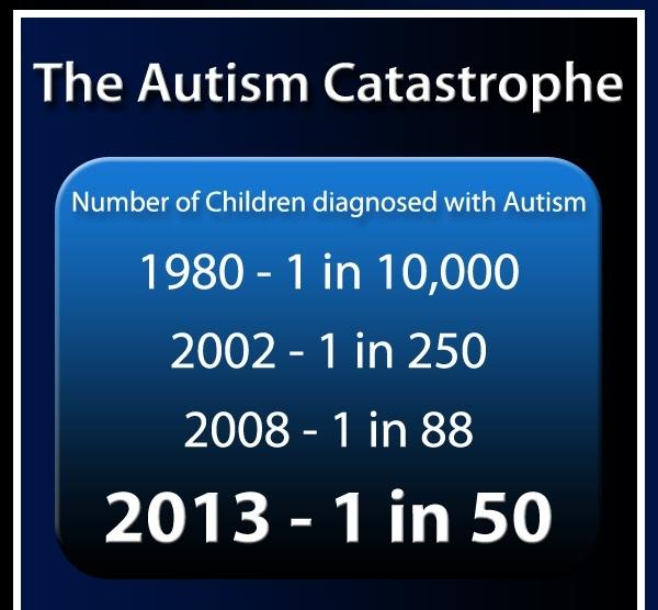 Autism-stat