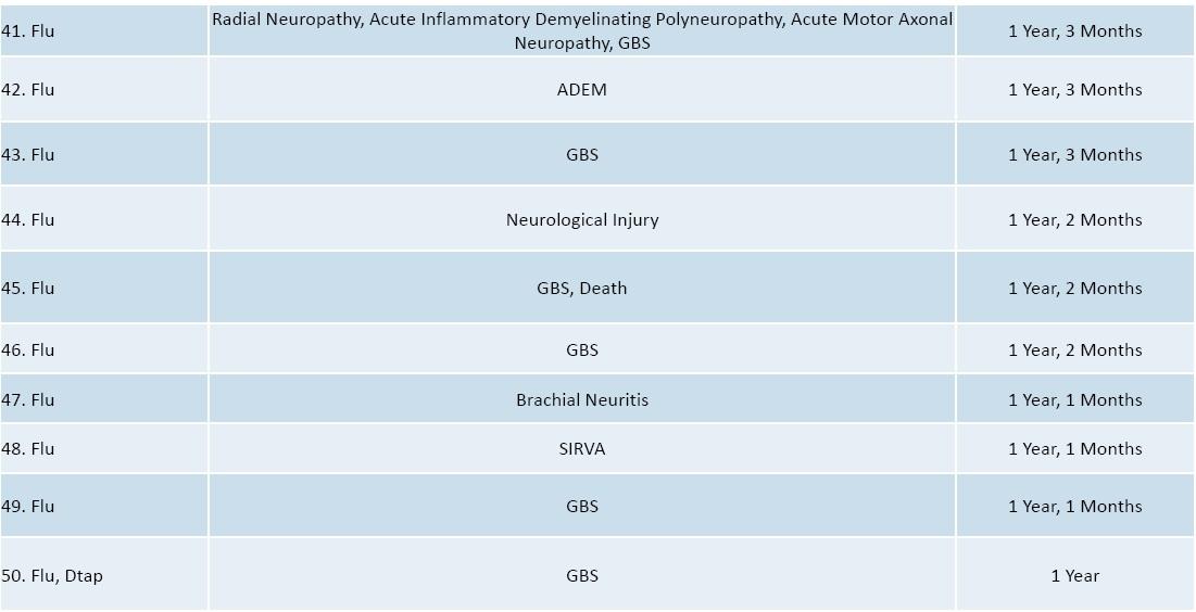 Page-5-September-2016-Vaccine-Injuries-Deaths