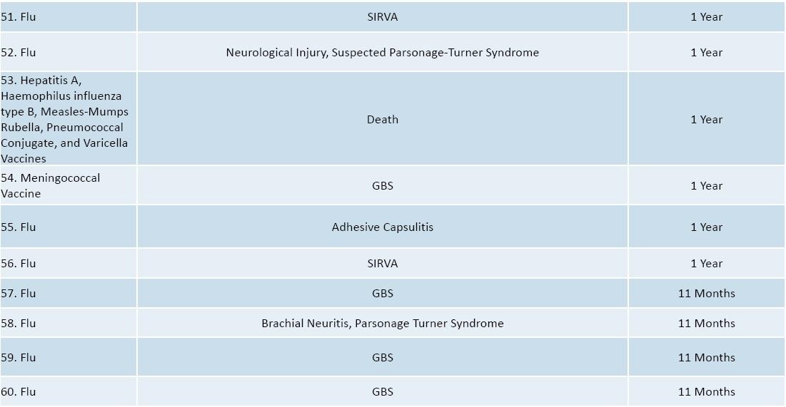 Page-6-September-2016-Vaccine-Injuries-Deaths