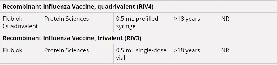 Influenza vaccines table 3