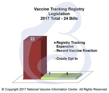 registry-legislation-2017