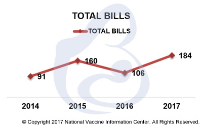 total-bills