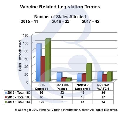 vaccine-legislation-trends