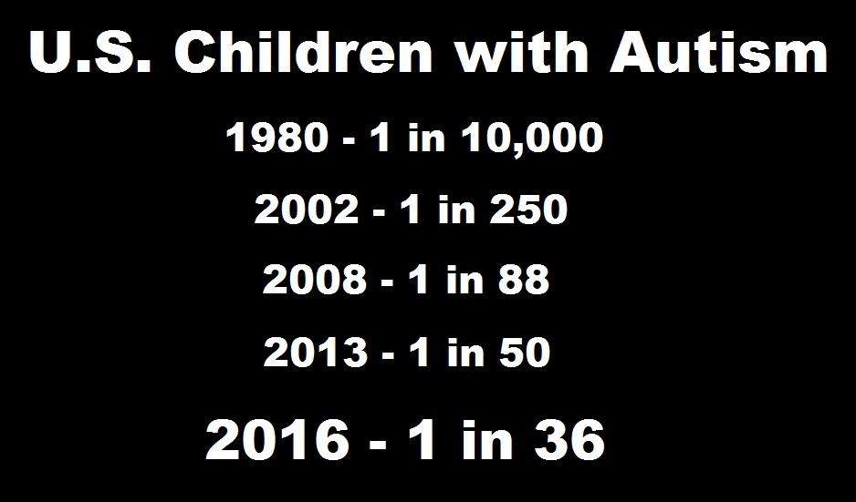 us children autsim 2016