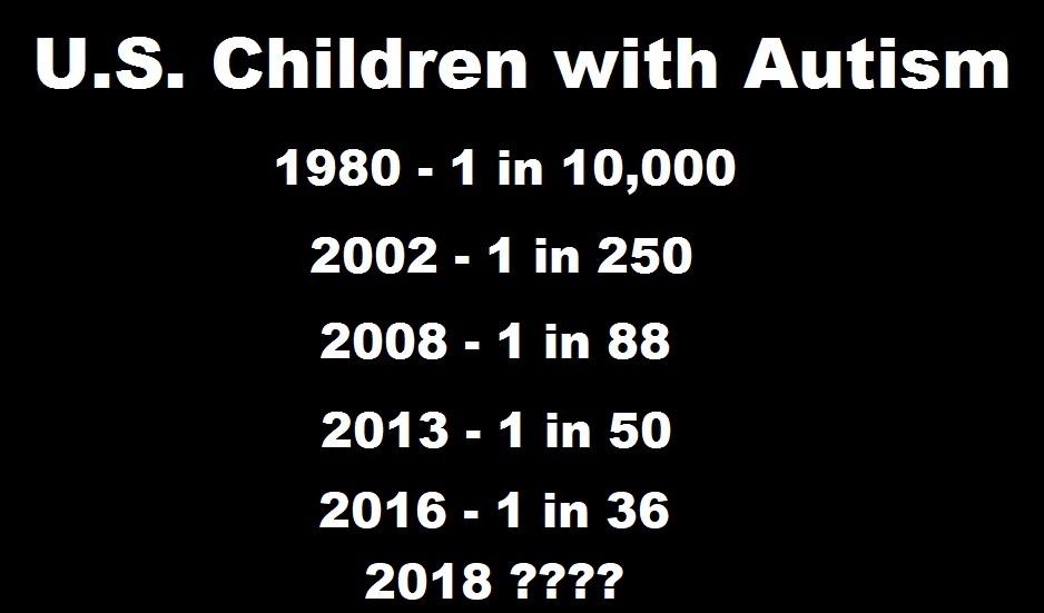 us-children-autsim-2018