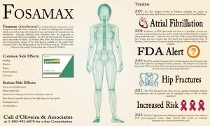 fosamax_infographic-300x180