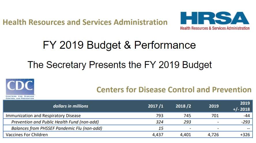 CDC 2019 Vaccine Budget