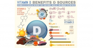 Vitamin-D-Benefits-And-Sources-FB-300x157