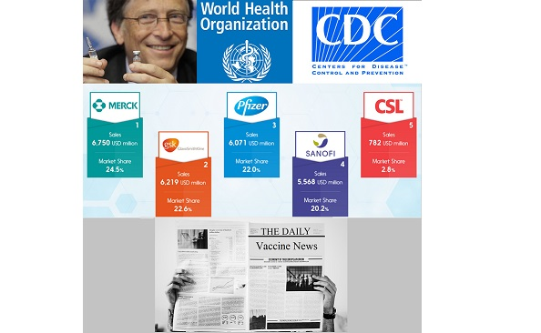 Who Funds Vaccine News in Media FB