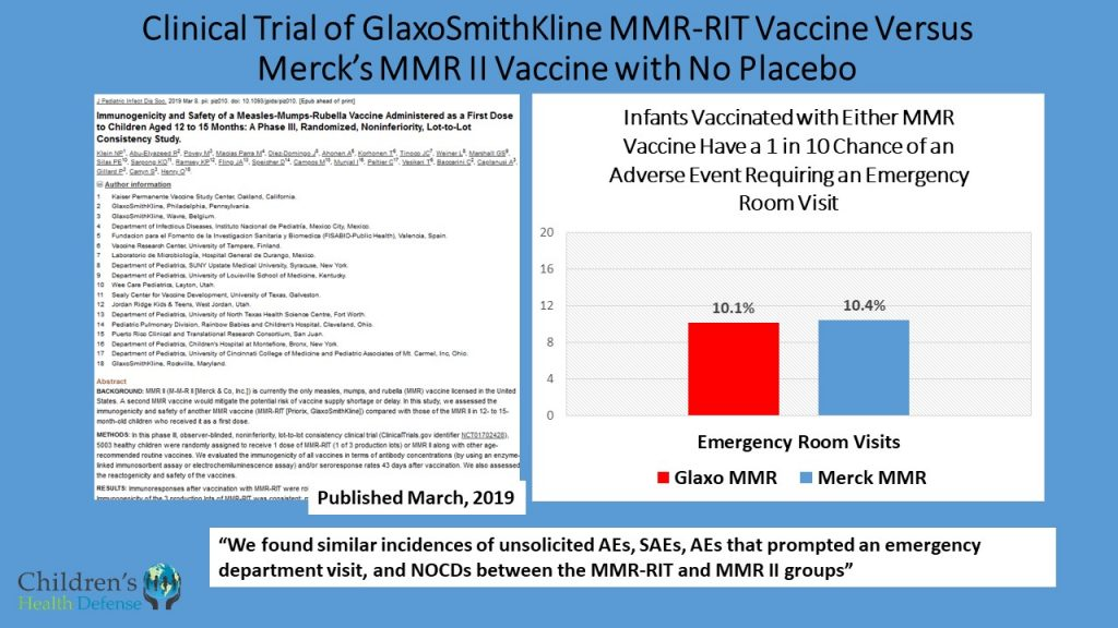 Is Merck's 9-Year Long Whistleblower Fraud Lawsuit on the MMR Vaccine Finally Coming to a Resolution? GSK-MMR-Slide1-1024x576