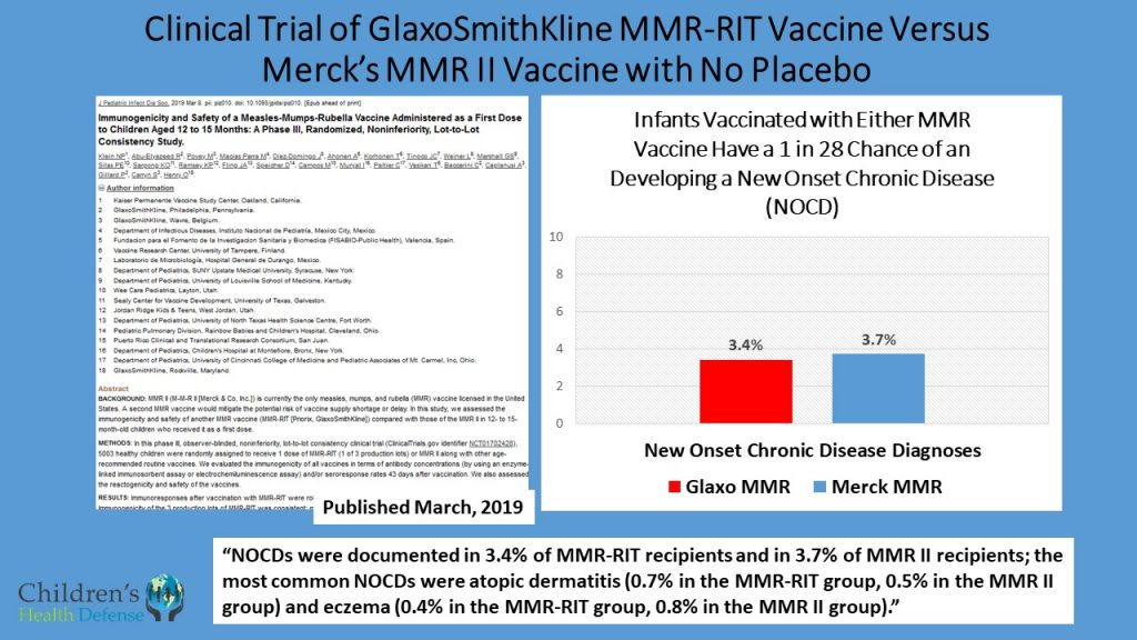 Is Merck's 9-Year Long Whistleblower Fraud Lawsuit on the MMR Vaccine Finally Coming to a Resolution? GSK-MMR-Slide2-1024x576